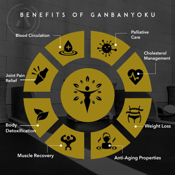 Benefits of Ganbanyoku